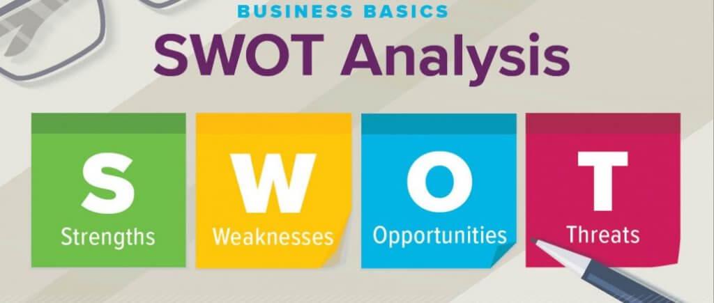 Análise SWOT, o que significa?