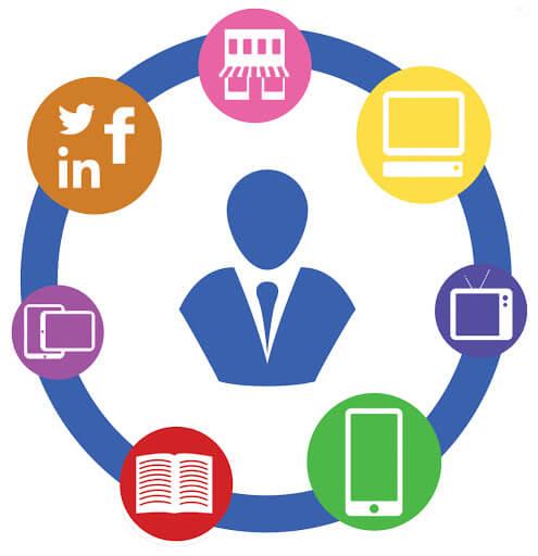multicanal de e-commerce
