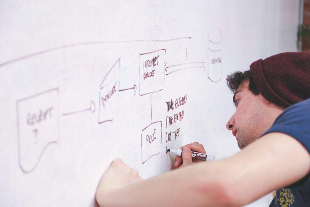 Empreendedorismo: capacitar-se e investir em tecnologia são cruciais para enfrentar a concorrência.
